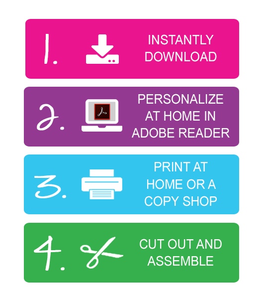 4 easy steps to a great party - editable and printable templates